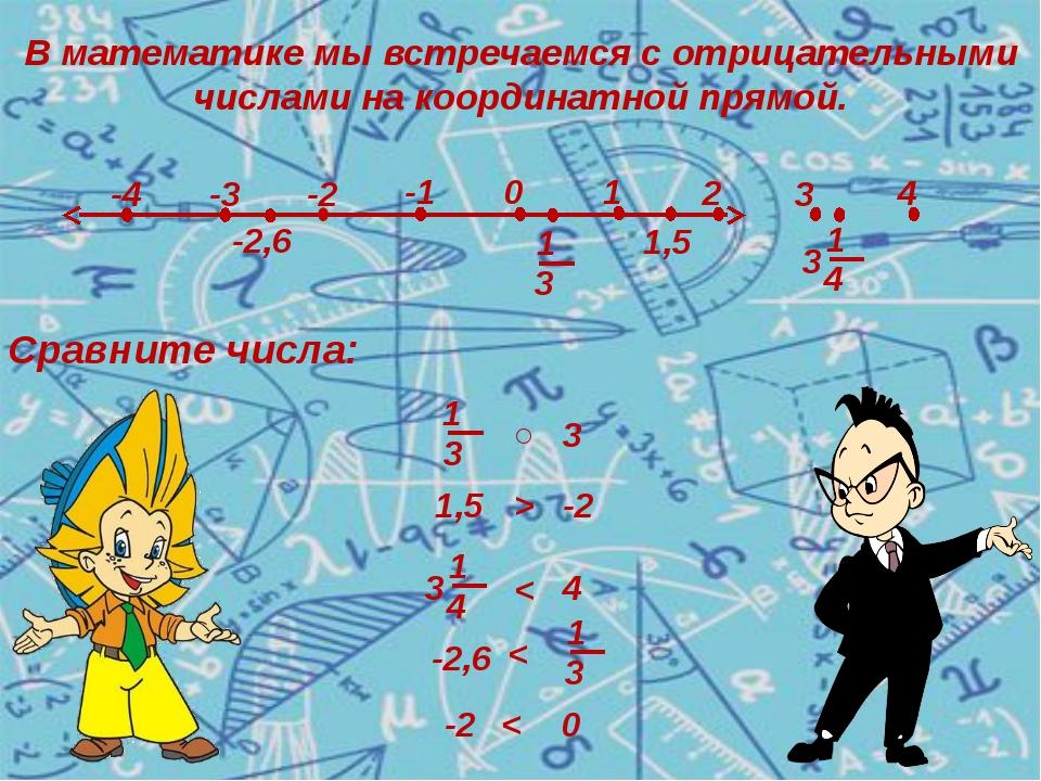 2 1 0 -4 -3 -2 -1 4 В математике мы встречаемся с отрицательными числами на...