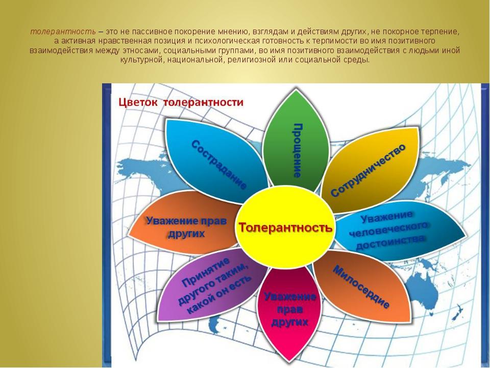 толерантность– это не пассивное покорение мнению, взглядам и действиям други...