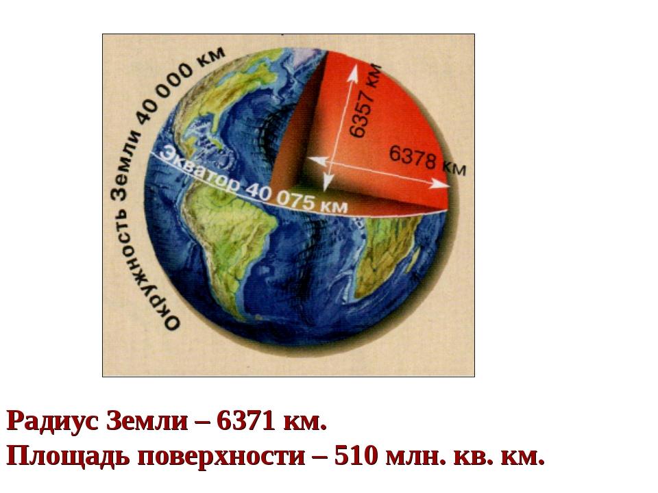 Радиус Земли – 6371 км. Площадь поверхности – 510 млн. кв. км.