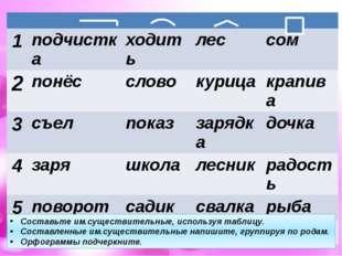Составьте им.существительные, используя таблицу. Составленные им.существител