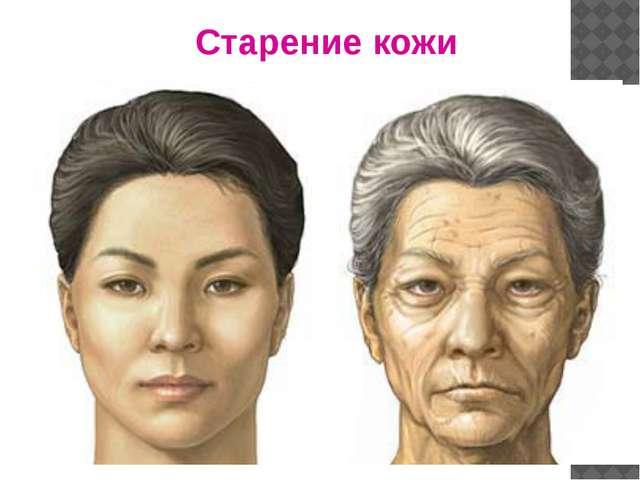 Старение кожи Что происходит при старении кожи ?