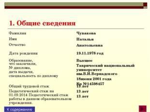 1. Общие сведения К содержанию Фамилия Имя Отчество Чувакова Наталья Анатол