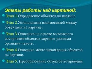 Этапы работы над картиной: Этап 1.Определение объектов на картине. Этап 2.Уст