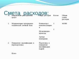 Смета расходов: №Направления расходования средстВиды расходовКол-воОбщая