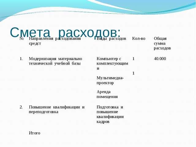 Смета расходов: №Направления расходования средстВиды расходовКол-воОбщая...