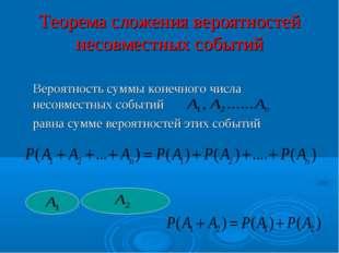 Теорема сложения вероятностей несовместных событий  Вероятность суммы конеч