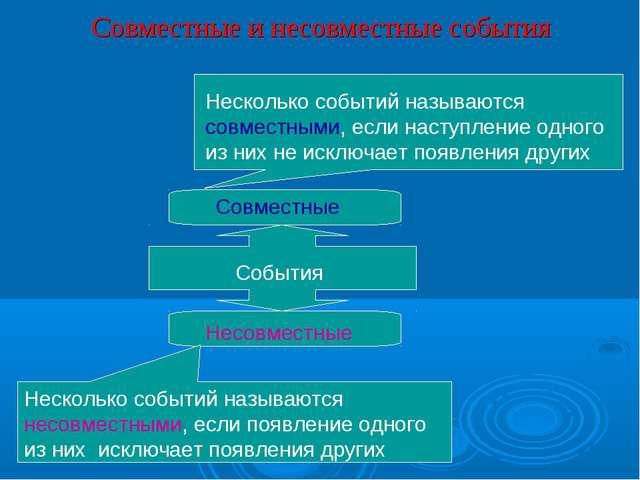 Совместные и несовместные события События Совместные Несовместные Несколько с...