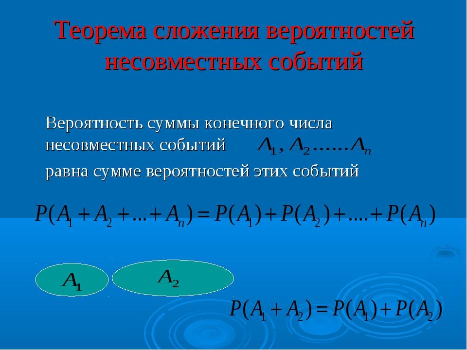 Теорема сложения вероятностей несовместных событий  Вероятность суммы конеч...