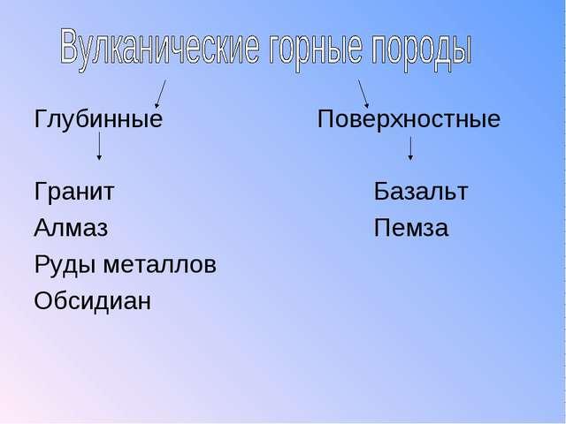ГлубинныеПоверхностные ГранитБазальт АлмазПемза Руды металлов Об...