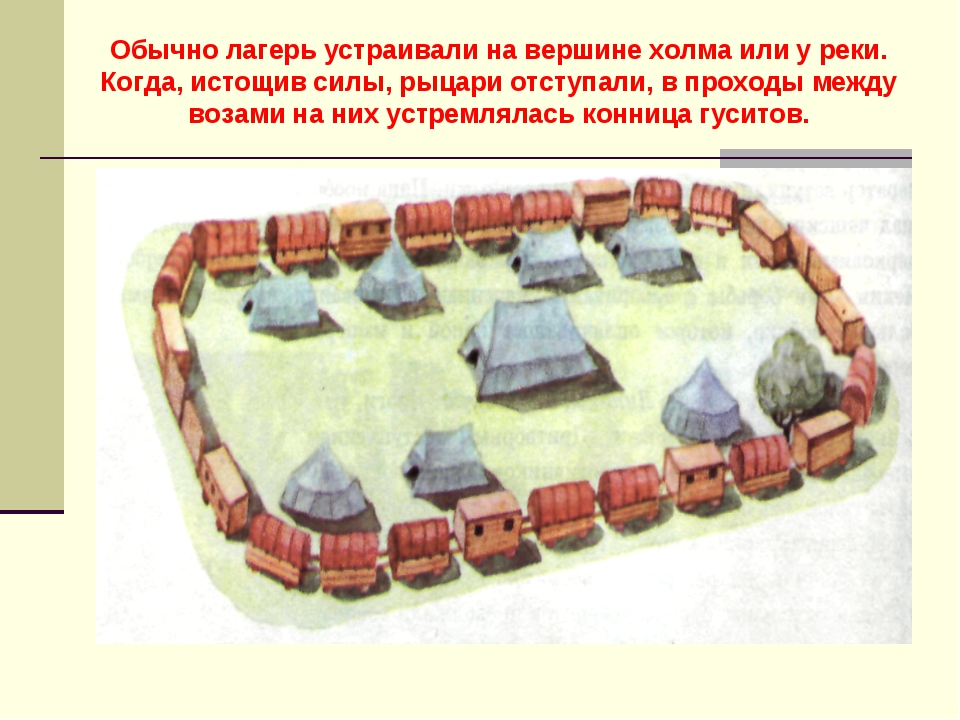Обычно лагерь устраивали на вершине холма или у реки. Когда, истощив силы, ры...