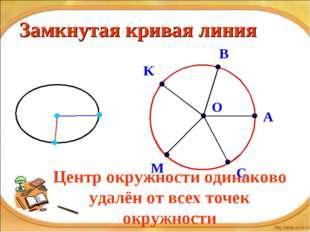 Центр окружности одинаково удалён от всех точек окружности Замкнутая кривая л