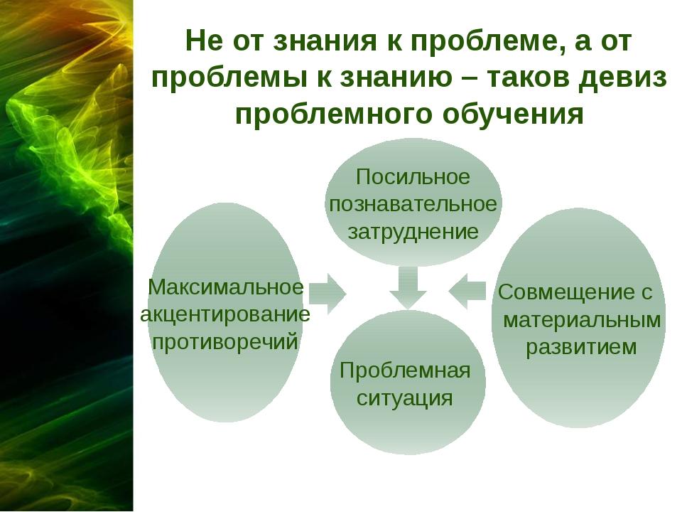Не от знания к проблеме, а от проблемы к знанию – таков девиз проблемного обу...