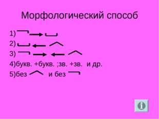 Морфологический способ 1) 2) 3) 4)букв. +букв. ;зв. +зв. и др. 5)без и без