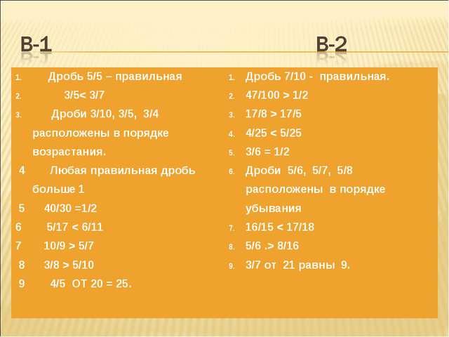 Дробь 5/5 – правильная 3/5< 3/7 Дроби 3/10, 3/5, 3/4 расположены в порядке в...
