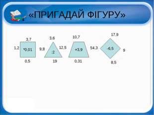 «ПРИГАДАЙ ФІГУРУ» *0,01 :2 +3,9 -6,5 3,7 1,2 9,8 0,5 3,6 19 12,5 10,7 54,3 0,