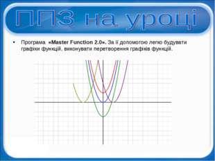 Програма «Master Function 2.0». За її допомогою легко будувати графіки функці