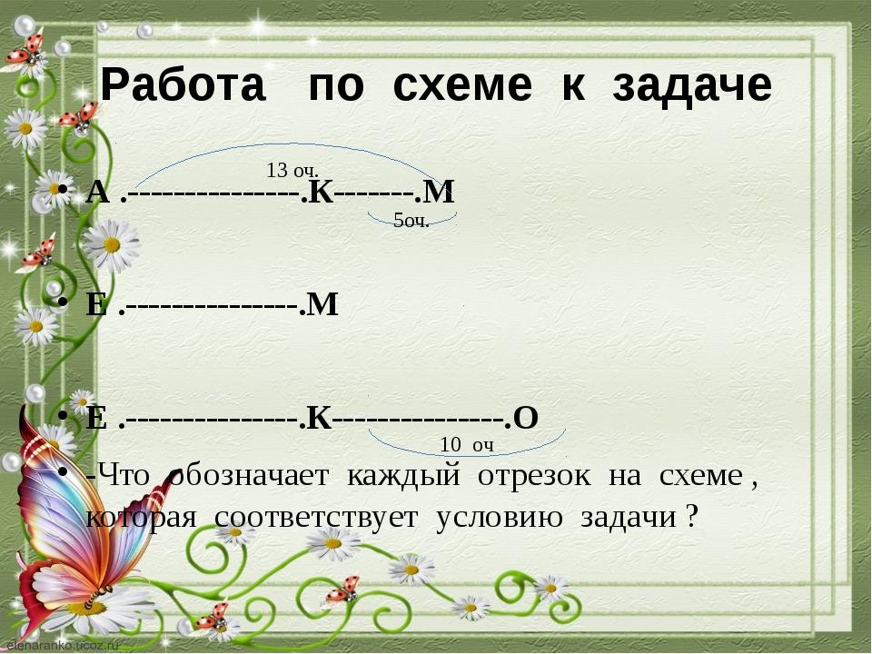 Работа по схеме к задаче А .---------------.К-------.М Е .---------------.М Е...