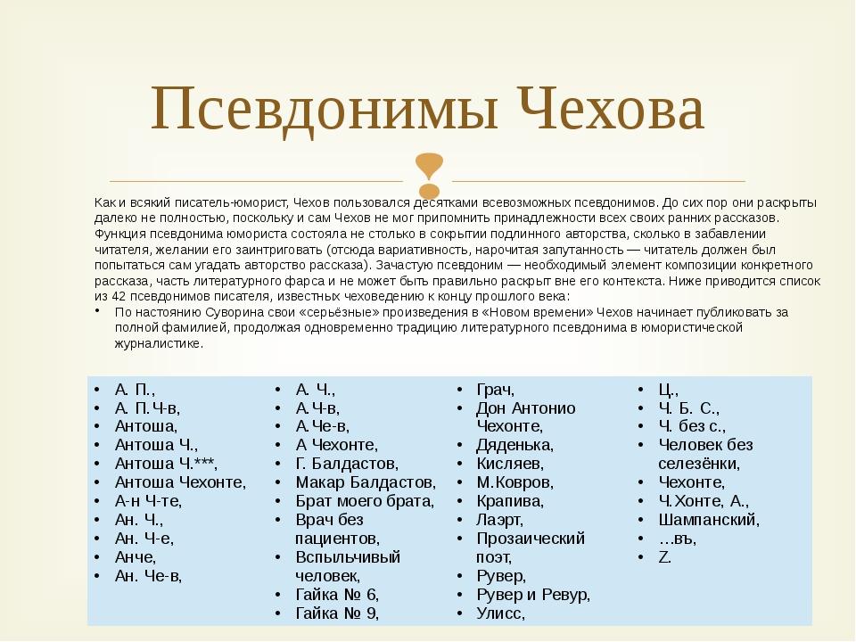 Псевдонимы Чехова Как и всякий писатель-юморист, Чехов пользовался десятками...