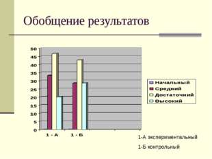 Обобщение результатов 1-А экспериментальный 1-Б контрольный