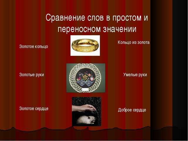 Сравнение слов в простом и переносном значении Золотое кольцо Золотые руки Зо...