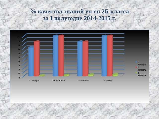 % качества знаний уч-ся 2Б класса за I полугодие 2014-2015 г.
