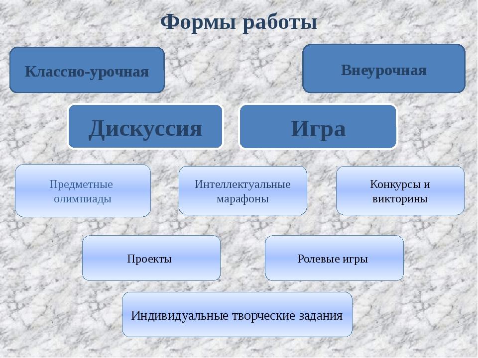 Формы работы Классно-урочная Внеурочная Дискуссия Игра Предметные олимпиады И...