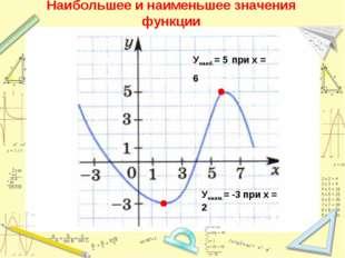 Наибольшее и наименьшее значения функции Унаим.= -3 при х = 2 Унаиб.= 5 при х