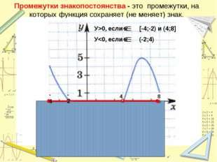Промежутки знакопостоянства - это промежутки, на которых функция сохраняет (н