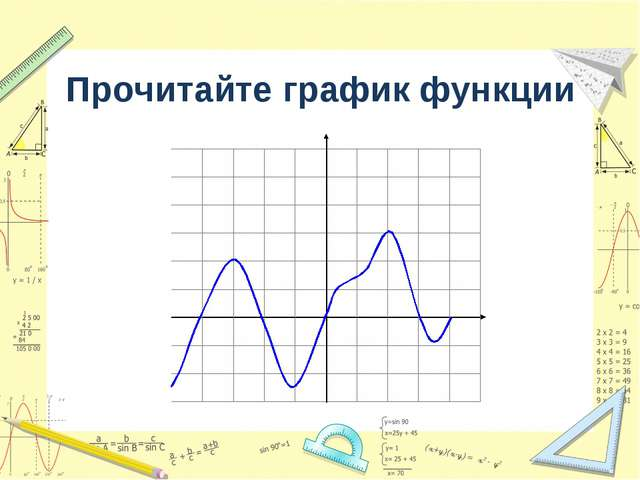 Прочитайте график функции