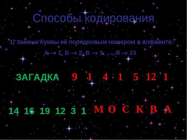 Способы кодирования 1) Замена буквы её порядковым номером в алфавите: А  1,...