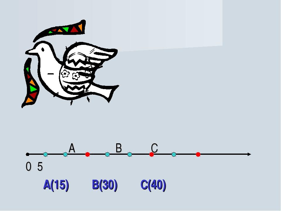 A B C 0 5 A(15) B(30) C(40)