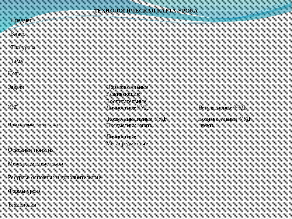 ТЕХНОЛОГИЧЕСКАЯ КАРТА УРОКА Предмет Класс Тип урока Тема Цель Задачи Образова...