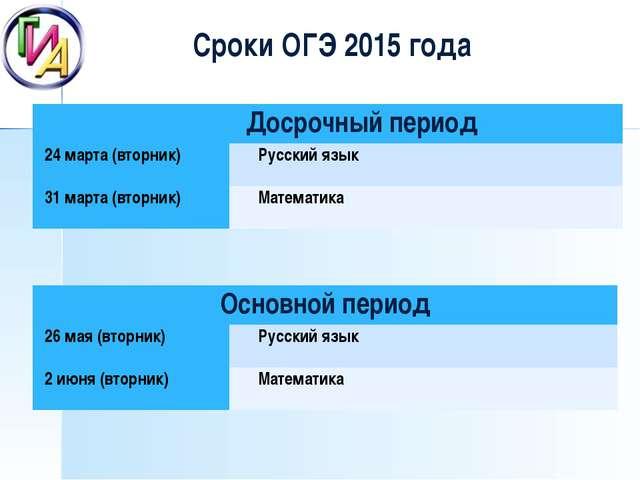 Сроки ОГЭ 2015 года Досрочный период 24 марта (вторник) Русский язык 31 м...