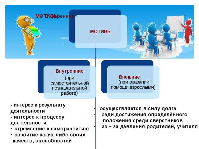 - интерес к результату деятельности - интерес к процессу деятельности стремле...
