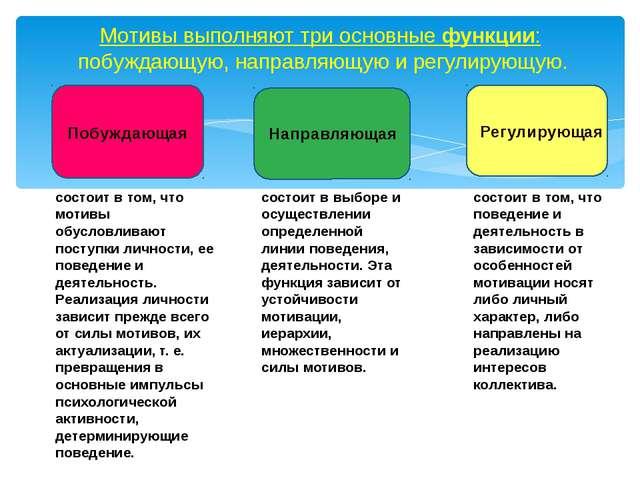 Мотивы выполняют три основные функции: побуждающую, направляющую и регулирующ...