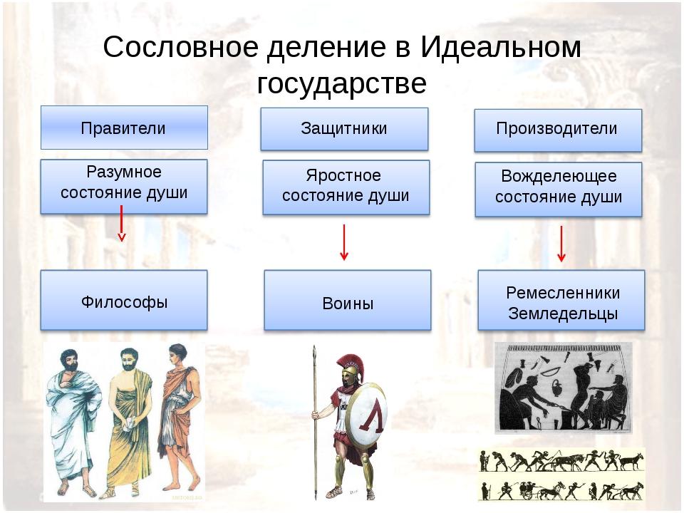 Сословное деление в Идеальном государстве Правители Защитники Производители Р...