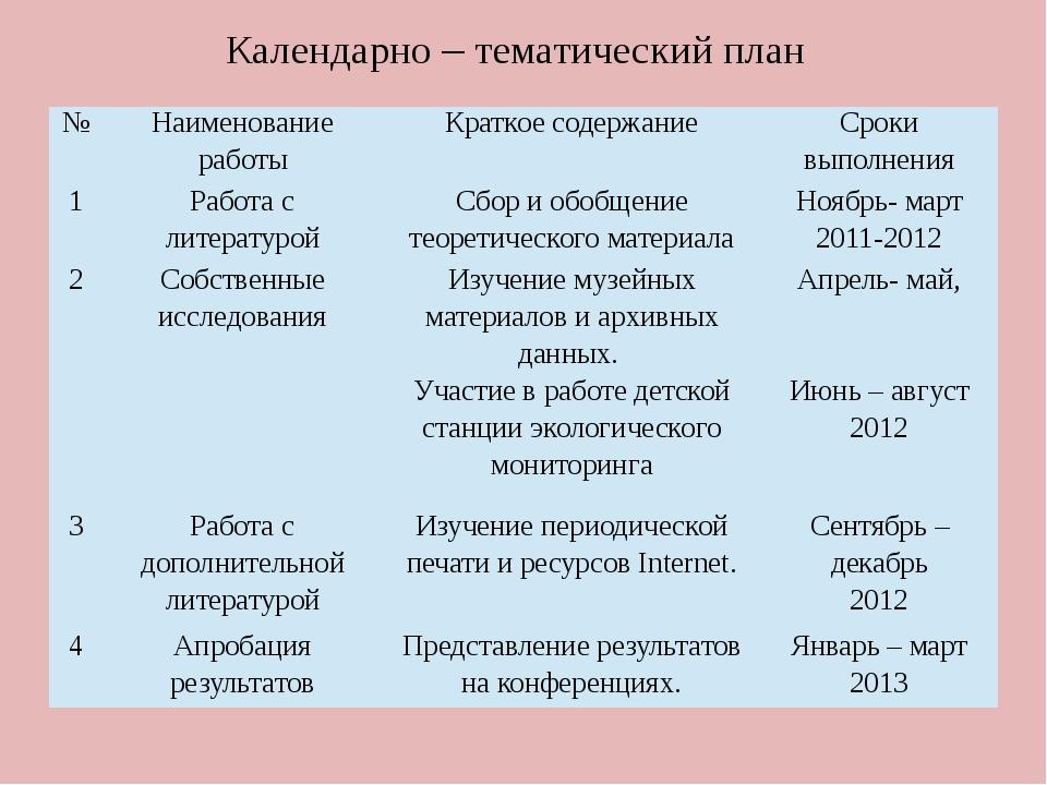 Календарно – тематический план № Наименование работы Краткое содержание Сроки...