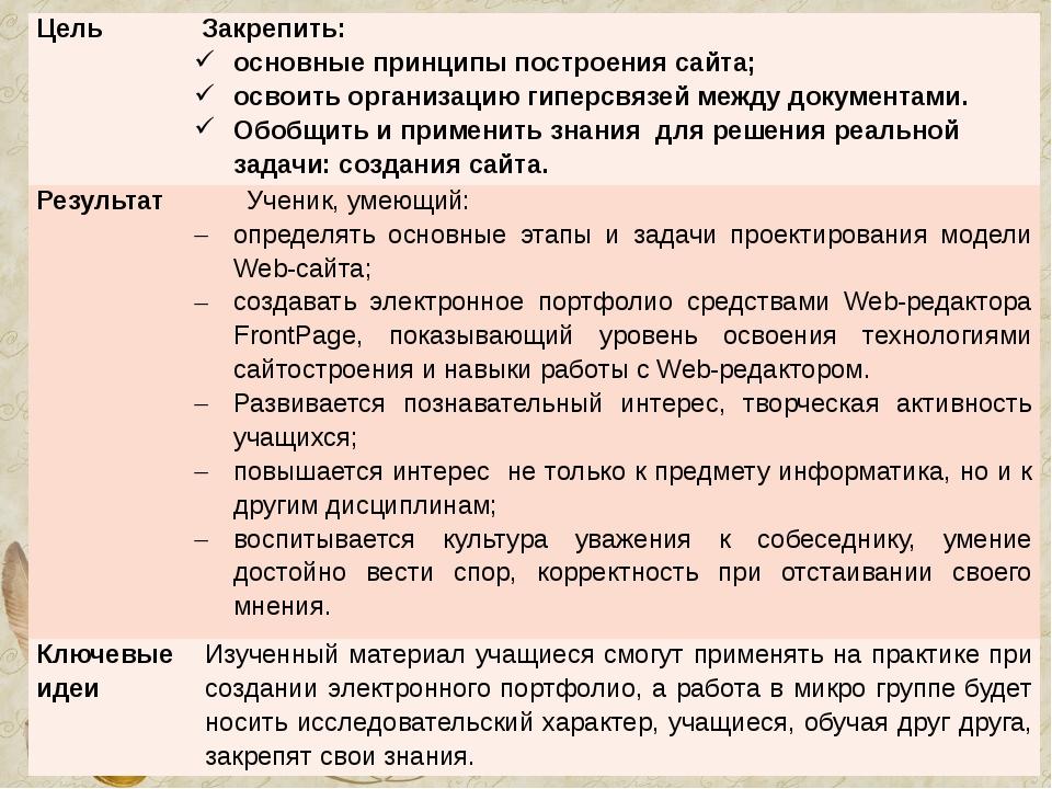 Цель Закрепить: основные принципы построения сайта; освоить организацию гипер...