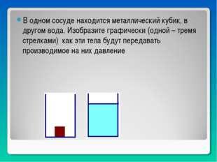 В одном сосуде находится металлический кубик, в другом вода. Изобразите графи
