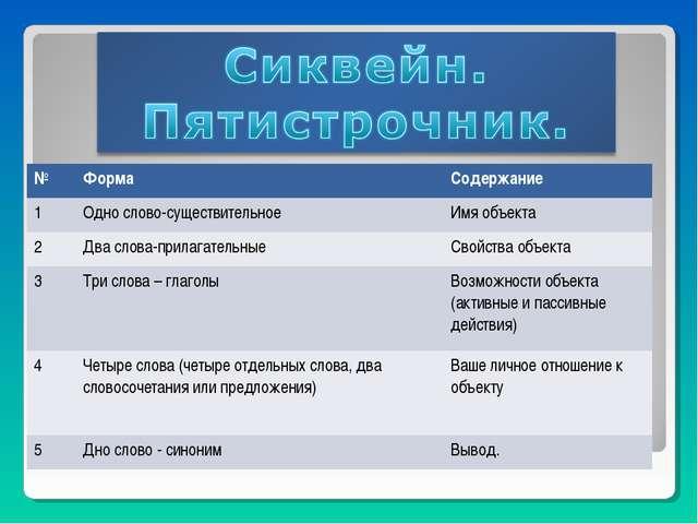 №ФормаСодержание 1Одно слово-существительноеИмя объекта 2Два слова-прила...