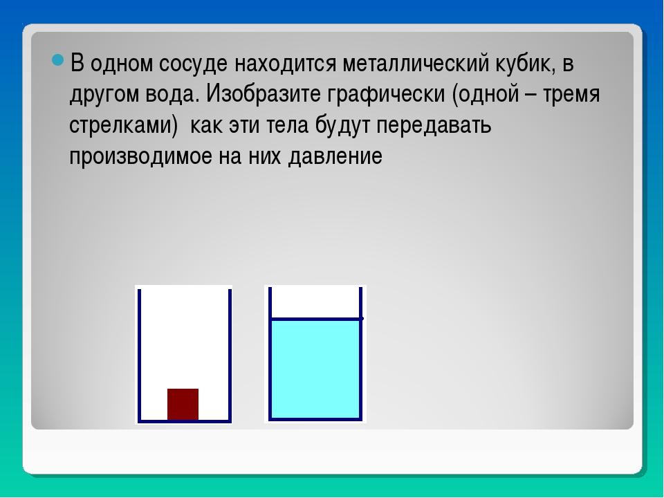 В одном сосуде находится металлический кубик, в другом вода. Изобразите графи...