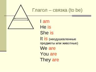 Глагол – связка (to be) I am He is She is It is (неодушевленные предметы или