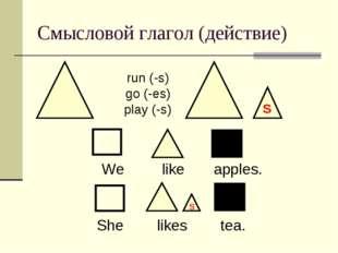Смысловой глагол (действие) We like apples. S S She likes tea. run (-s) go (-