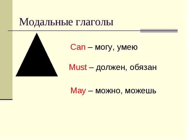 Модальные глаголы Can – могу, умею Must – должен, обязан May – можно, можешь
