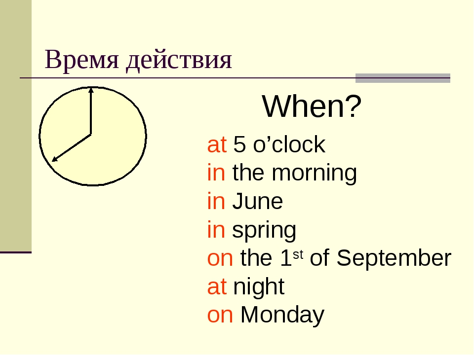 Время действия When? at 5 o'clock in the morning in June in spring on the 1st...