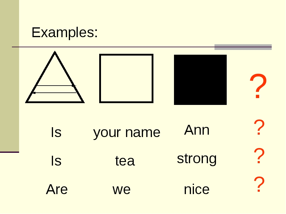 your name Is Ann tea Is strong we Are nice Examples: ? ? ? ?