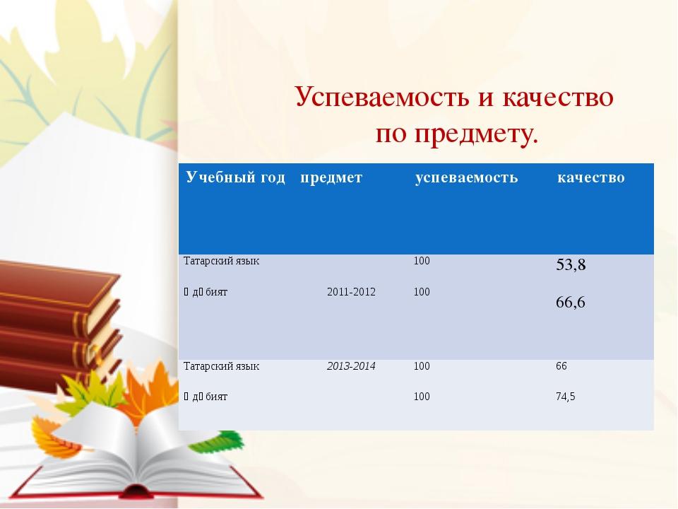 Успеваемость и качество по предмету. Учебныйгод предмет успеваемость качество...