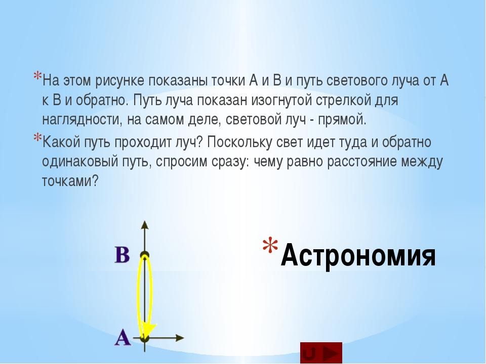 Астрономия На этом рисунке показаны точки A и B и путь светового луча от A к...
