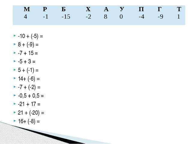 -10 + (-5) = 8 + (-9) = -7 + 15 = -5 + 3 = 5 + (-1) = 14+ (-6) = -7 + (-2) =...