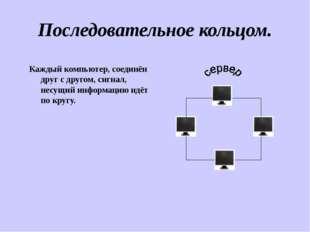 Последовательное кольцом. Каждый компьютер, соединён друг с другом, сигнал, н